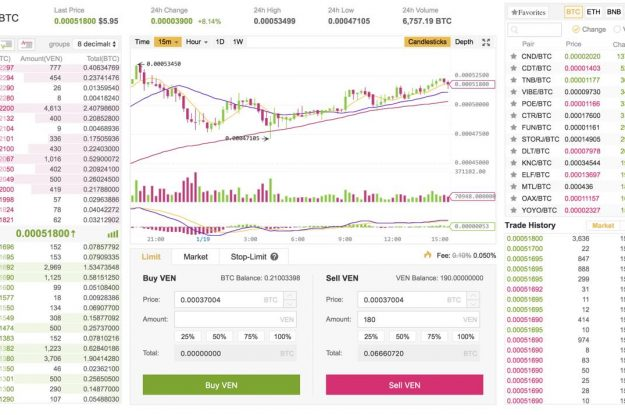 Cryptocurrency kopen – zo werkt het