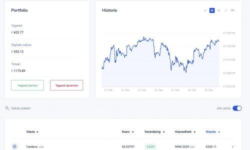 Actie verlengd: Koop crypto bij Bitvavo en betaal geen handelskosten